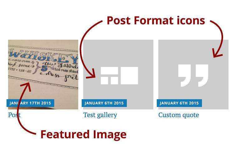 post-formats